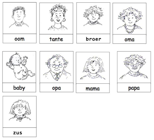 Stempelen Familieplaatjes Met Woord Eronder Mijn Familie Thema Familie Thema